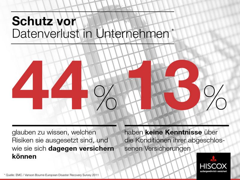 Hiscox_Infografik_Berater2_new